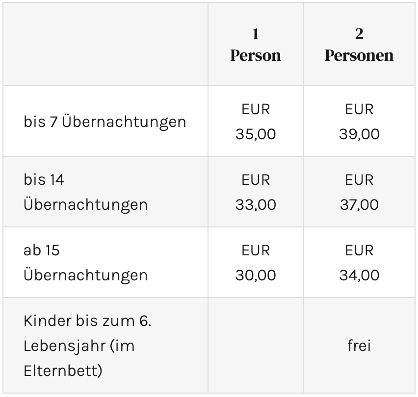 Thermenhof Bad Füssing – Preise Hauptsaison